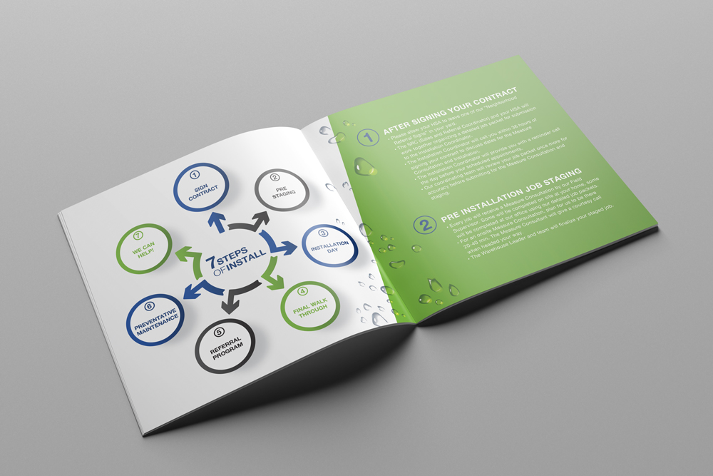 Sales brochure for an air conditioning company